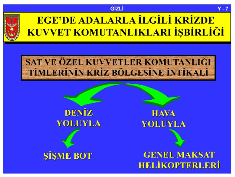 Τουρκία - χάρτης