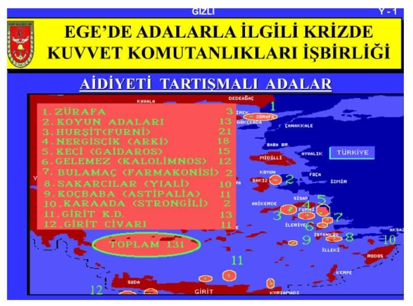 Τουρκία - νησίδες - Αιγαίο